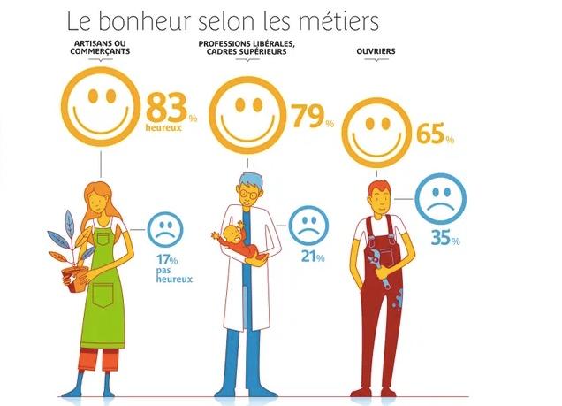 Le bien-être au travail, une valeur sûre ! 2