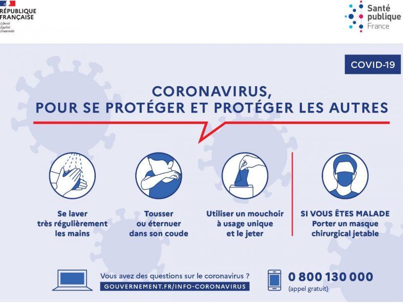 geste-coronavirus-france