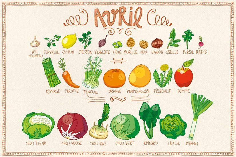 fruit-legume-avril