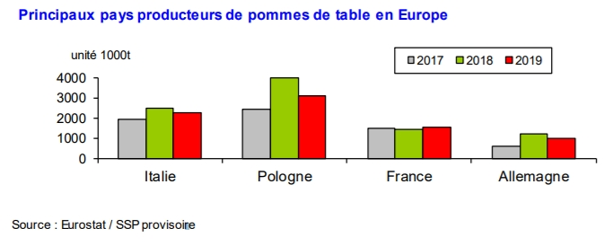 pays-producteur-pomme-europe